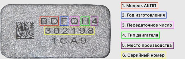 Схема расшифровка маркировки автоматической коробки передач A6GF1, A6MF1/2 и A6LF1/2/3 Хёндай Солярис