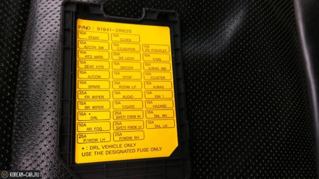 Крышка блока предохранителей на Хёндай i30