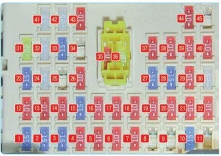 Схема блока предохранителей на Хёндай Солярис
