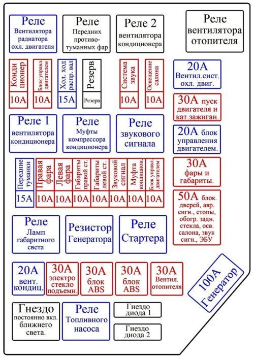 Наклейка на русском языке для подкапотного блока предохранителей автомобиля Хёндай Акцент