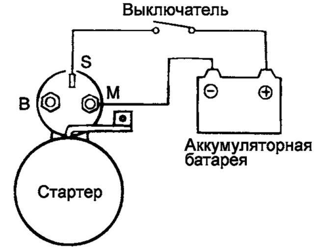 Схема проверки тягового реле стартера на автомобиле Хёндай Акцент
