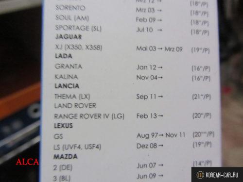 Спецификация на автомобили ЛАДА на упаковке дворника ALCA