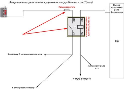 Схема определения неисправности реле бензонасоса в автомобиле Лада Калина