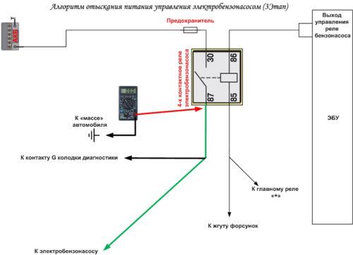 Схема измерения питания на реле бензонасоса в Лада Калине