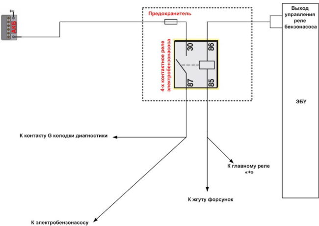 Схема управления топливным насосом в автомобиле Лада Калина