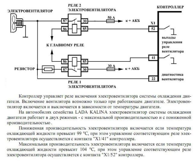 Принципиальная схема подключения вентилятора СОД на автомобиле Лада Калина