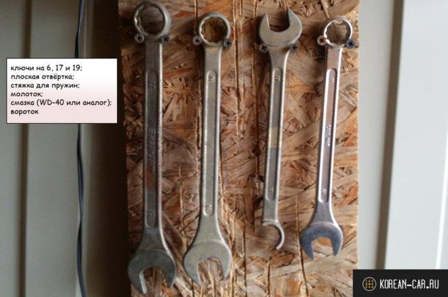 Гаечные ключи на стойке в бытовке