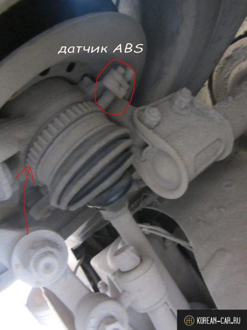 Механизм и датчик ABS вблизи на Лада Калина