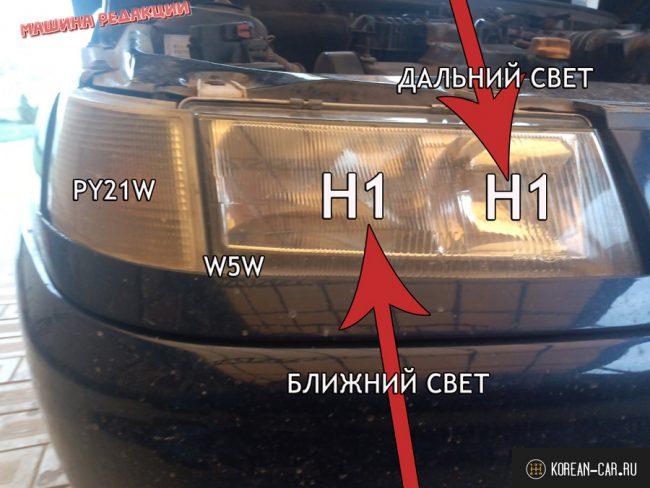 Расшифровка типов ламп на ВАЗ-2110